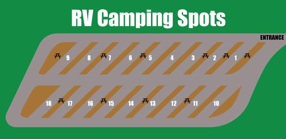 RVSpots